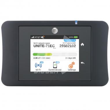 Мобильный 3G WiFi роутер NetGear AC781S