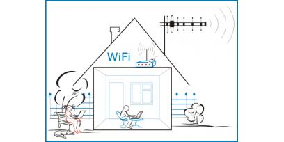 «ЯК НАЛАШТУВАТИ 3G АНТЕНУ CDMA?»