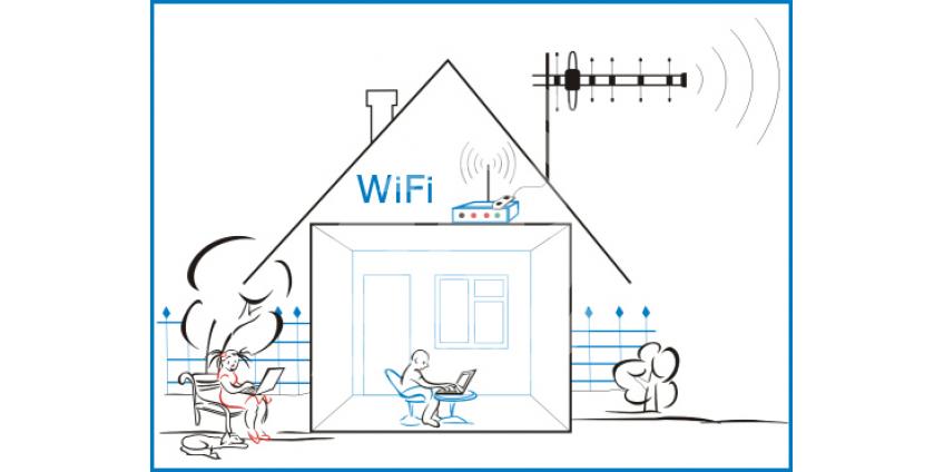 «КАК НАСТРОИТЬ 3G АНТЕННУ CDMA?»