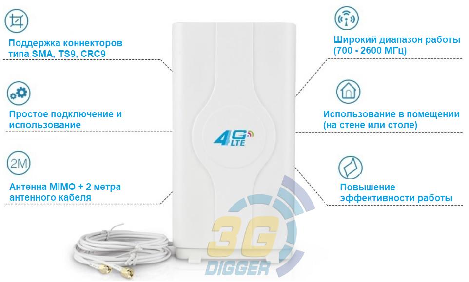 Преимущества панельной 3G/4G антенны MIMO на 8 дБ