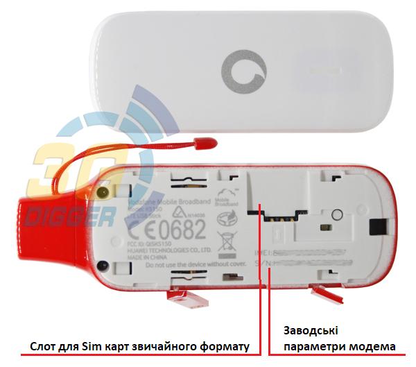 Слоти в 4G модемі Vodafone K5150
