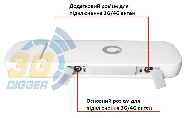 Роз'єми для антени в 4G модем Huawei K5160
