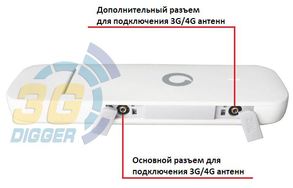 Разъемы для антенны в 4G модеме Huawei K5160