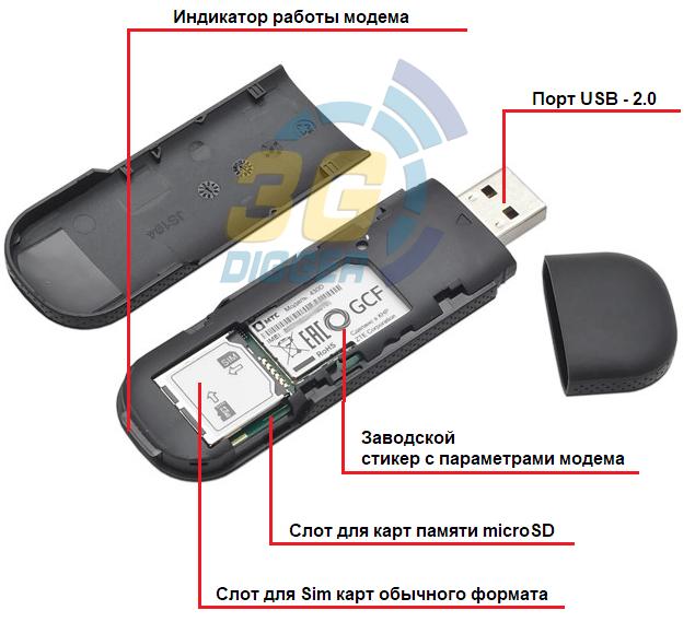 USB модем ZTEM MF667