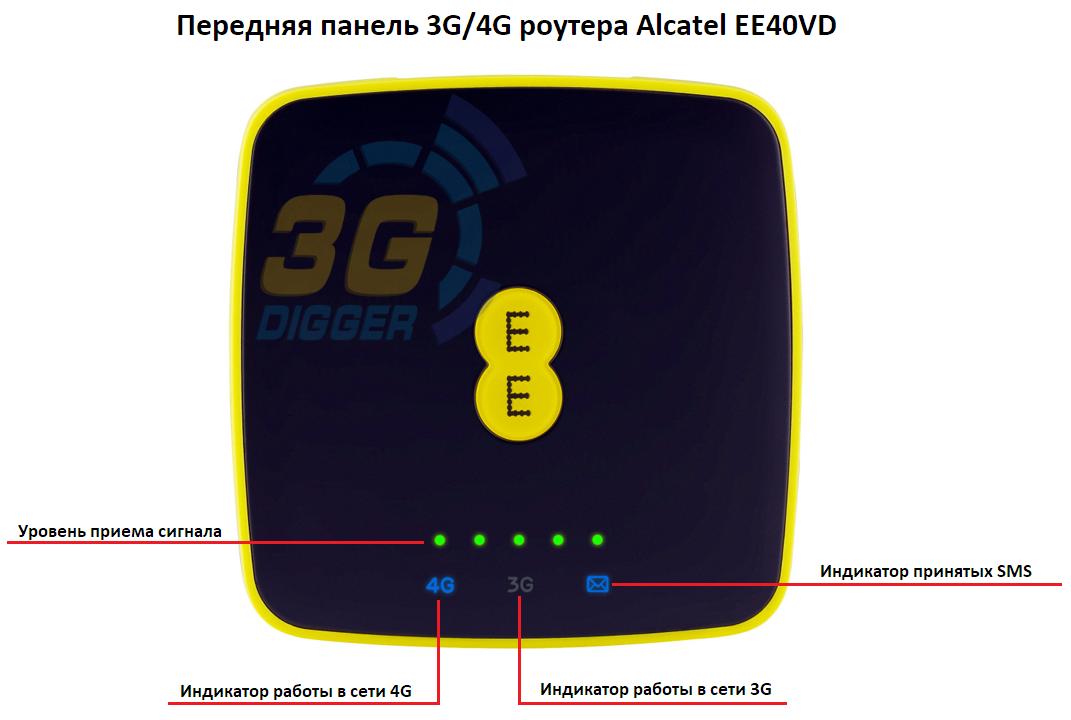 Передняя панель 4G роутера Alcatel EE40VD