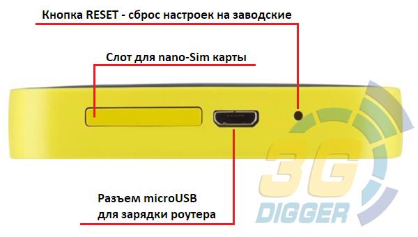 Разъемы 4G роутера Alcatel EE40VD