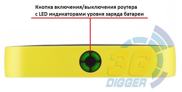 Кнопки 4G роутера Alcatel EE40VD
