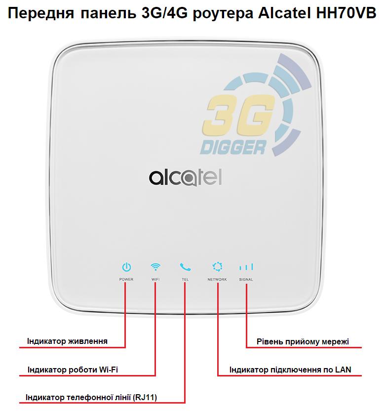 Передня панель 4G роутера Alcatel HH70VB