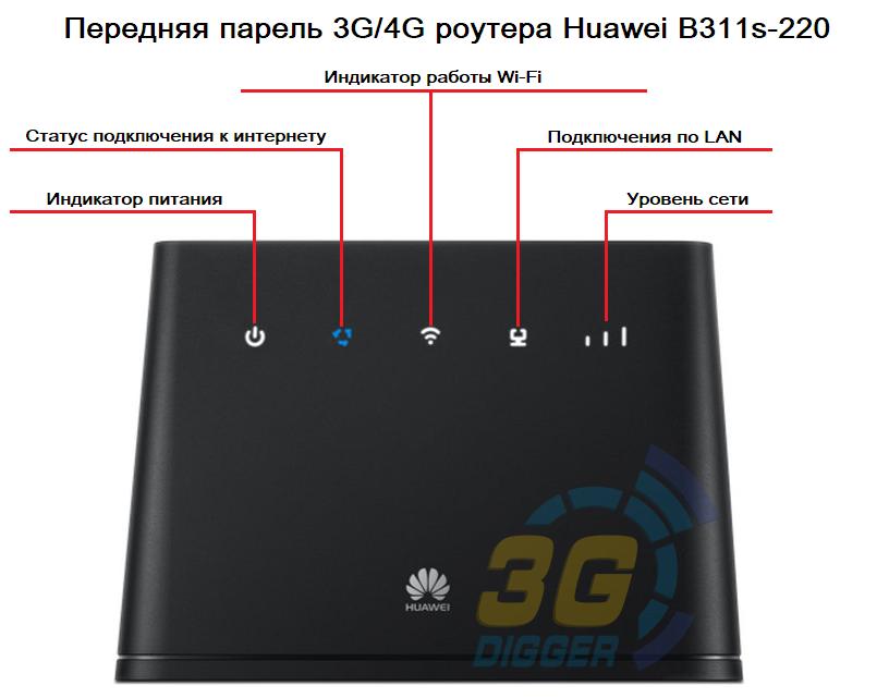Передняя панель 3G/4G роутера Huawei B311s-220