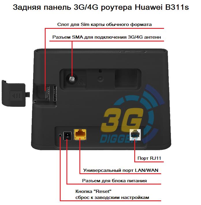 Задняя панель 3G/4G роутера Huawei B311s-220