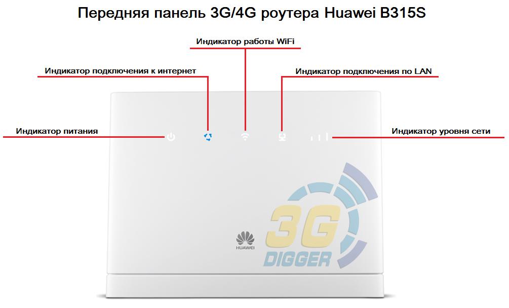 Передняя панель Huawei B315s-22