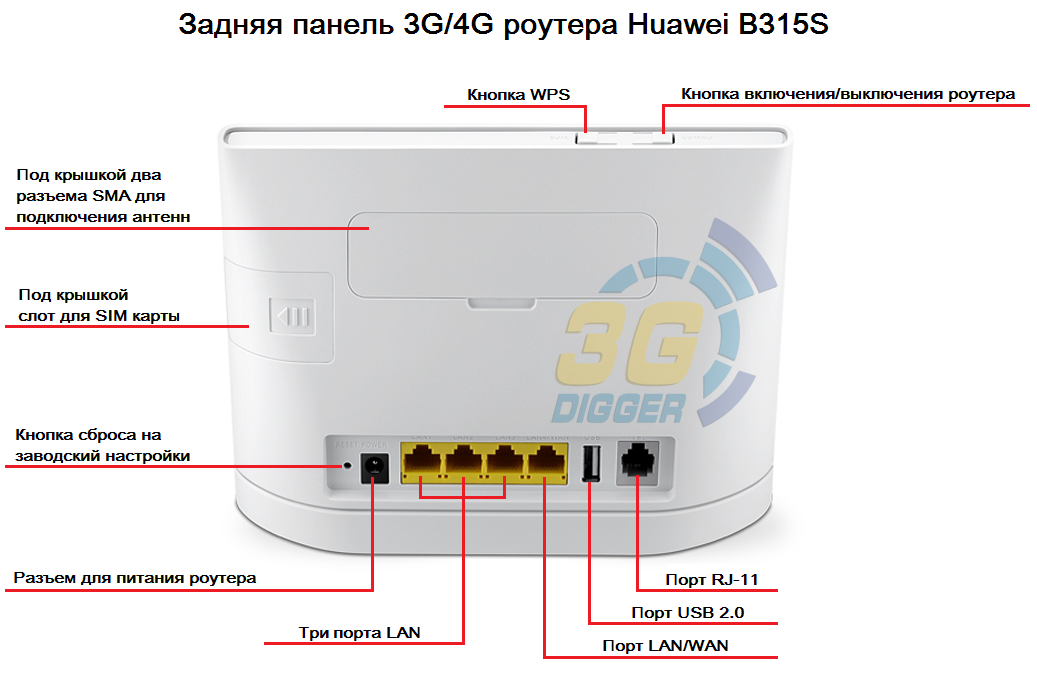 Задняя панель Huawei B315s-22