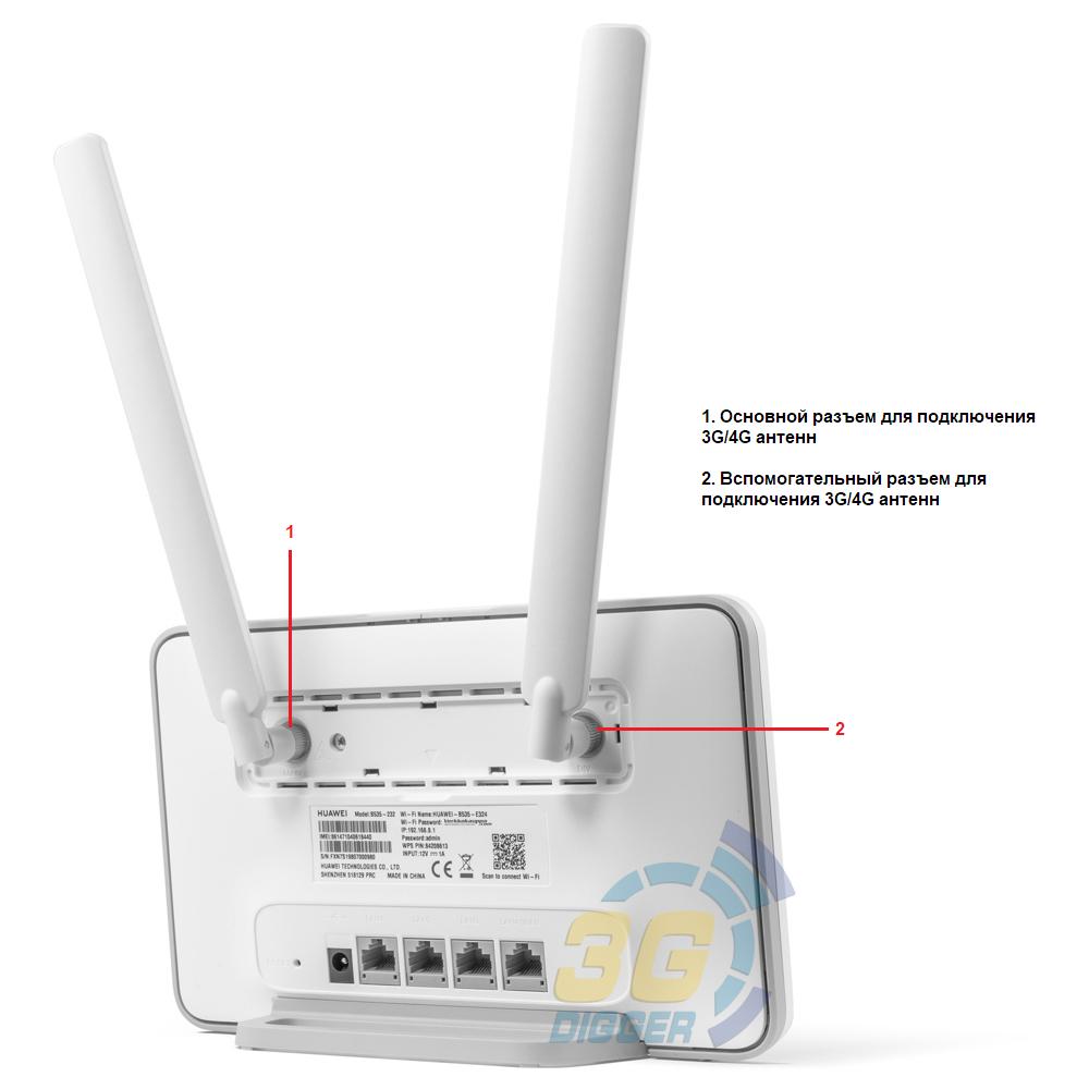 Разъемы для антенны Huawei B535-232