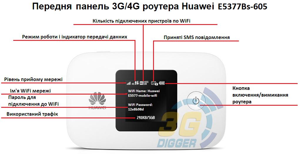 Передня панель 3G/4G роутера Huawei E5377Bs-605