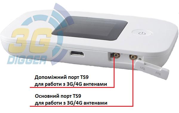Роз'єми TS9 для MIMO антен в Huawei E5377Bs-605