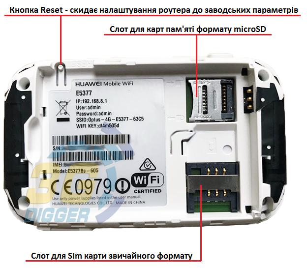 Слот для Sim карти і microSD в Huawei E5377Bs-605