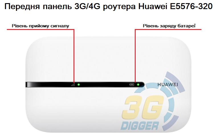 Передня панель 3G/4G роутера Huawei E5576-320