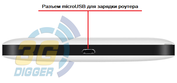 Роз'єм microUSB в Huawei E5576-320