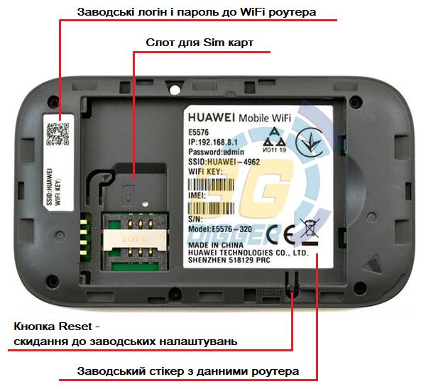 Слот для Sim карти і кнопка Reset в Huawei E5576-320