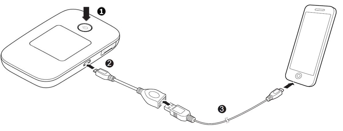 Схема подключения к Huawei E5577s-321 для работы Power Bank