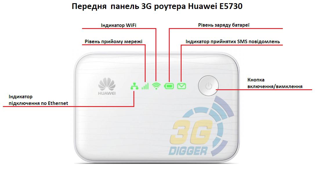Передня панель 3G роутера Huawei E5730