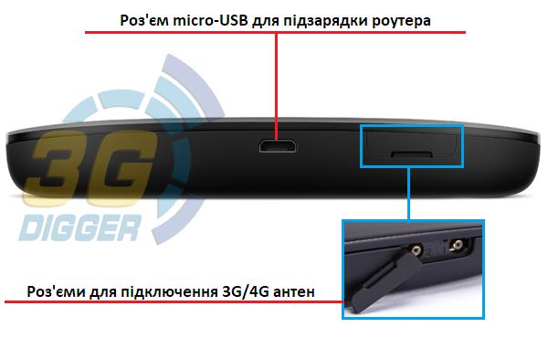 Порти і роз'єми Huawei E5786s
