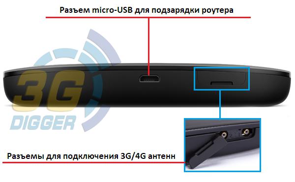 Порты и разъемы Huawei E5786s