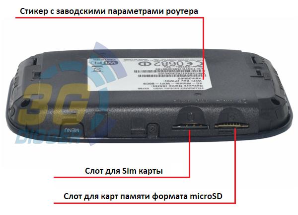 Слот для карты памяти и sim карты в Huawei E5786s