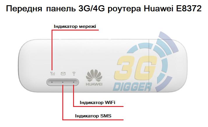 Передня панель Huawei E8372h-153