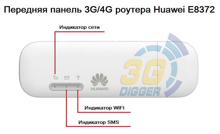 Передняя панель Huawei E8372h-153