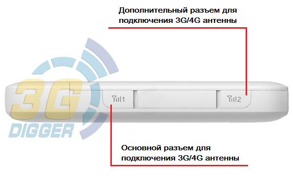 Разъемы для антенны Huawei E8372h-153