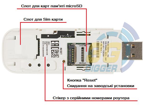 Слот для сім карти Huawei E8372h-153