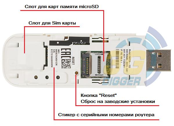 Слот для сим карты Huawei E8372h-153