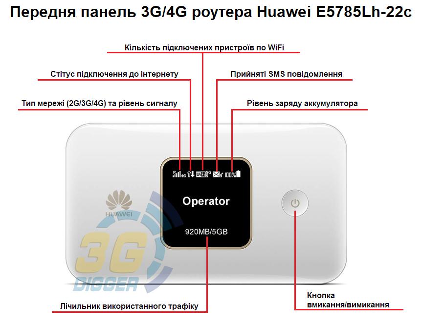 Передня панель роутера Huawei E5785Lh-22c