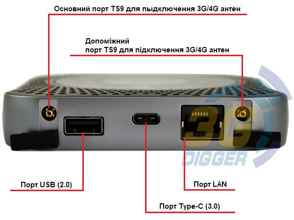 Порти і роз'єми в NetGear Nighthawk M1 (MR1100)