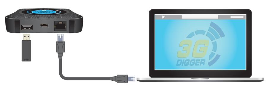 Порт USB і LAN NetGear Nighthawk M1 (MR1100)