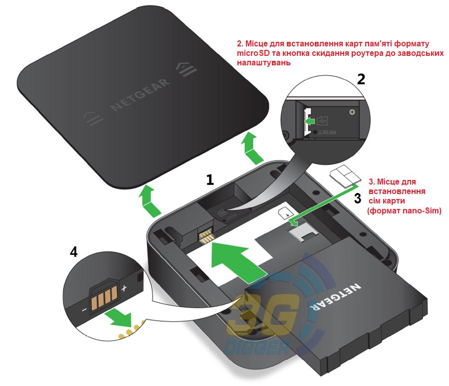 Слот для Sim карти і microSD NetGear MR1100