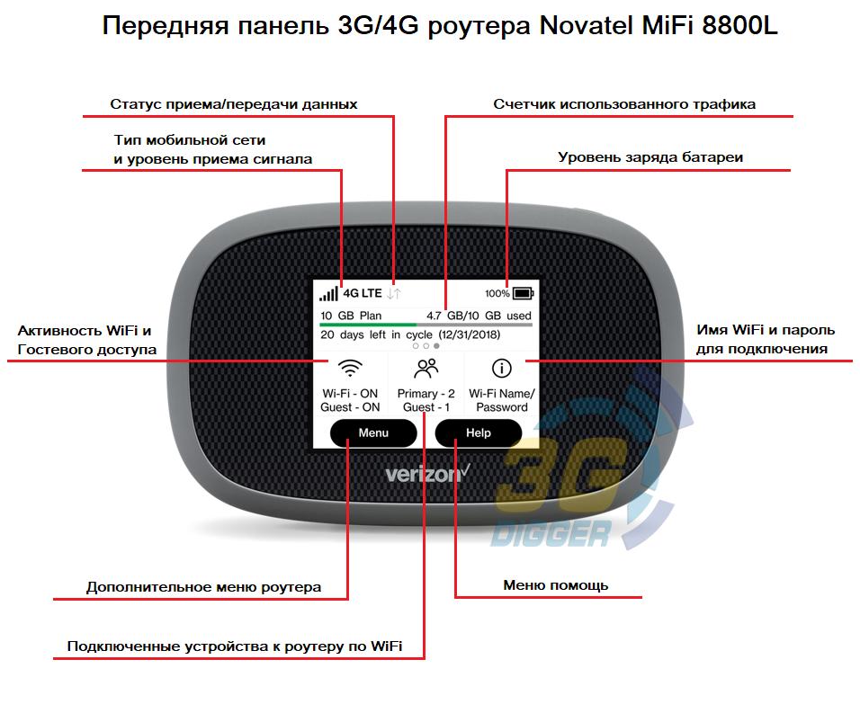 Экран Novatel MiFi 8800L