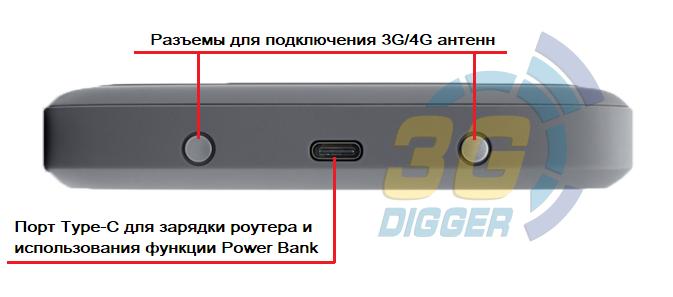 Порты и разъемы в Novatel MiFi 8800L