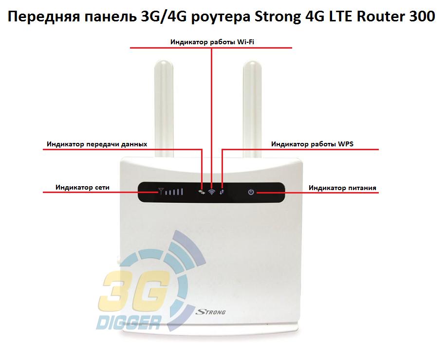 Передняя панель Strong 4G LTE Router 300