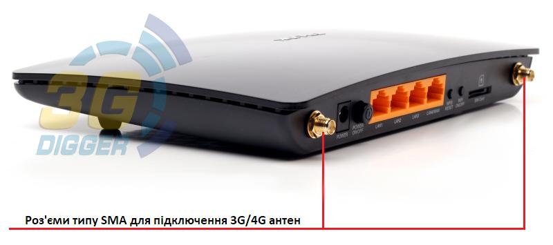 Роз'єми для антени TP-Link Archer MR200