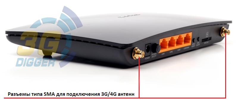 Разъемы для антенны TP-LinkArcher MR200