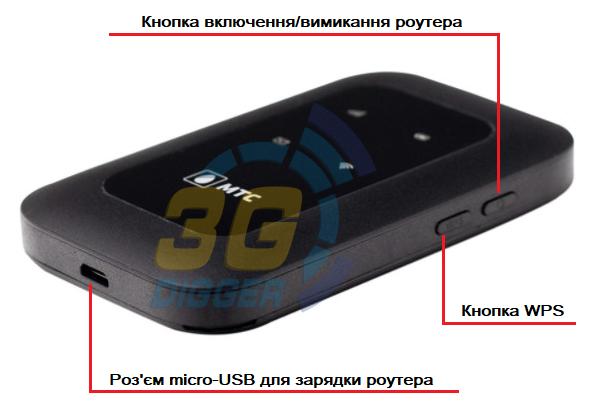 Кнопки і роз'єм для зарядки МТС 8723FT (ZTE)