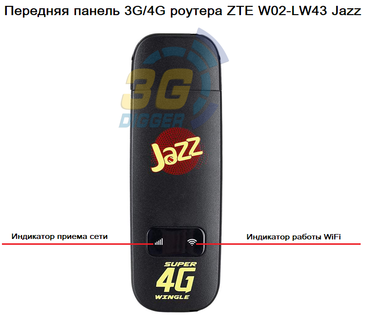 Передняя панель 4G роутера ZTE W02-LW43 (Jazz)