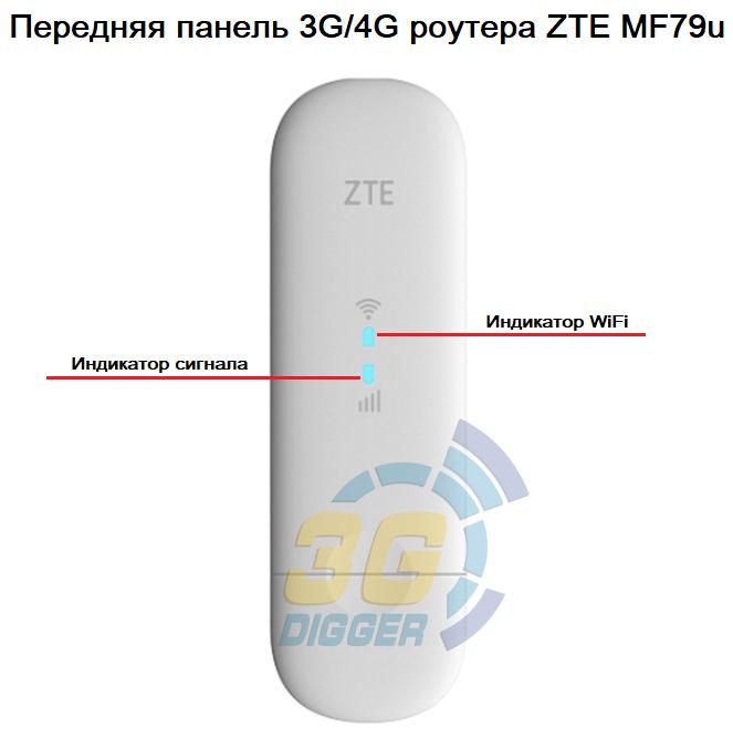Передняя панель роутера ZTE MF79u