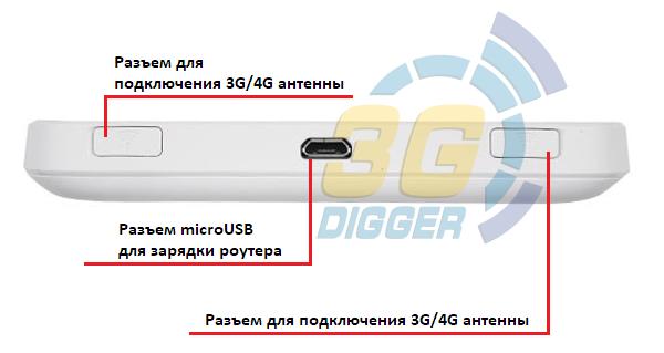 Роз'єми для антени в 4G роутере ZTE MF90