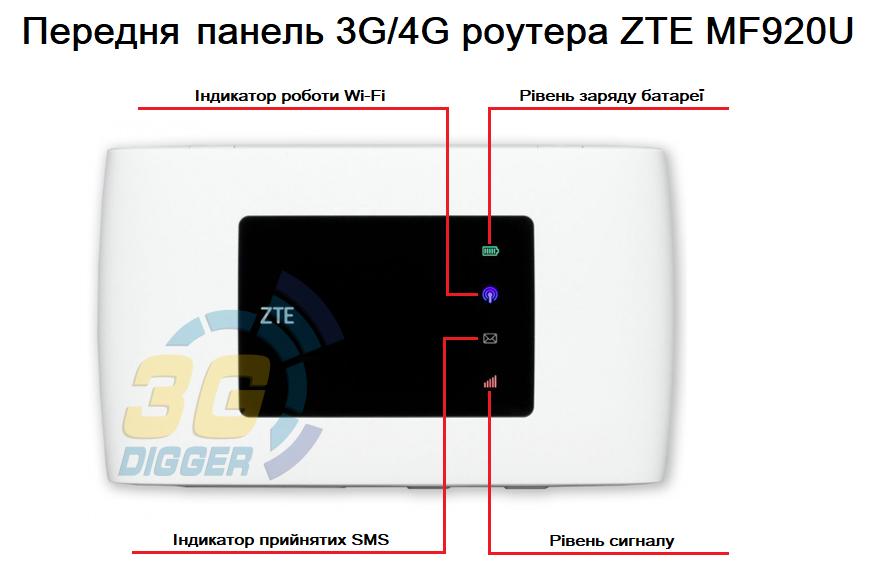 Передня панель роутера ZTE MF920U