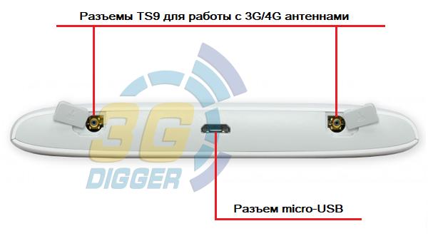 Разъемы для антенн в ZTE MF920U