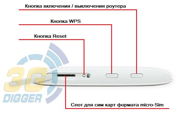 Кнопки роутера ZTE MF920U