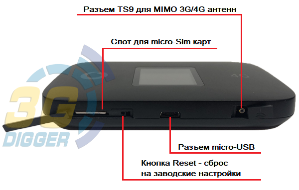 Разъемы для антенны ZTE R226-z